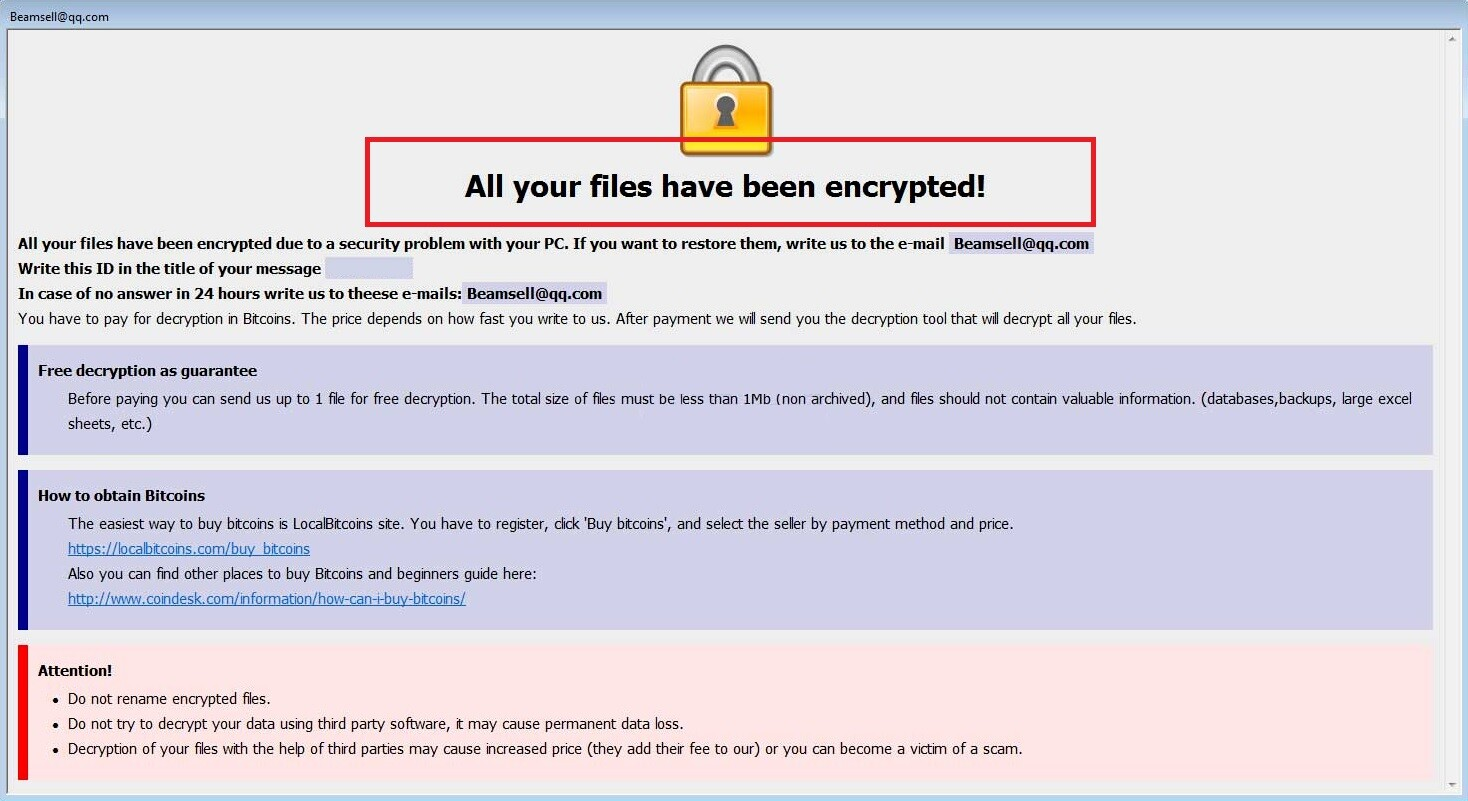 All your files have been encrypted