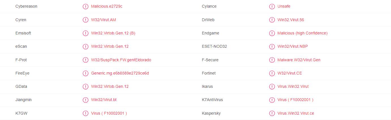 1Musk1YrsC1z3LYNAtqrsLURe7Ub8T2SWn Bitcoin Email