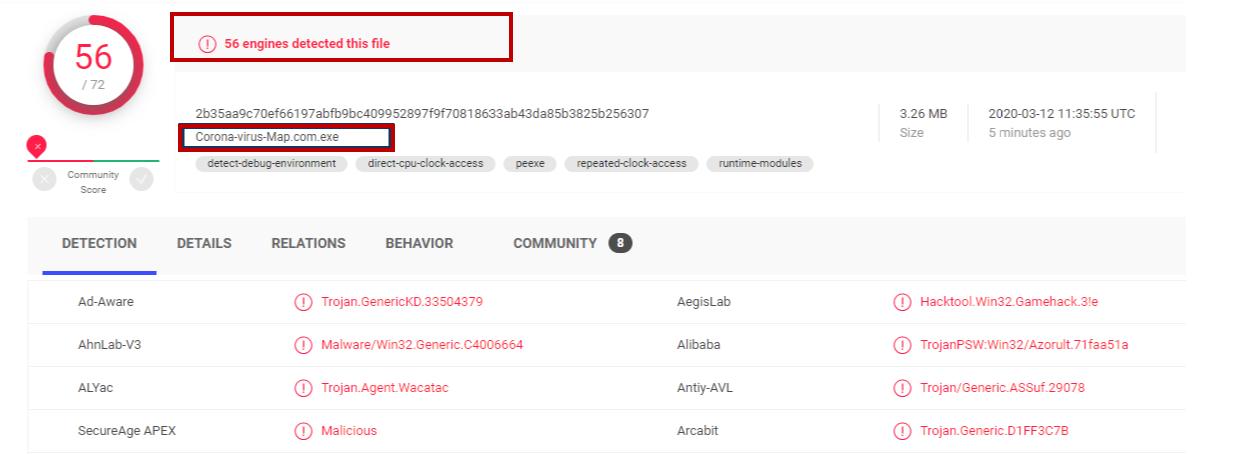 Corona Virus Malware