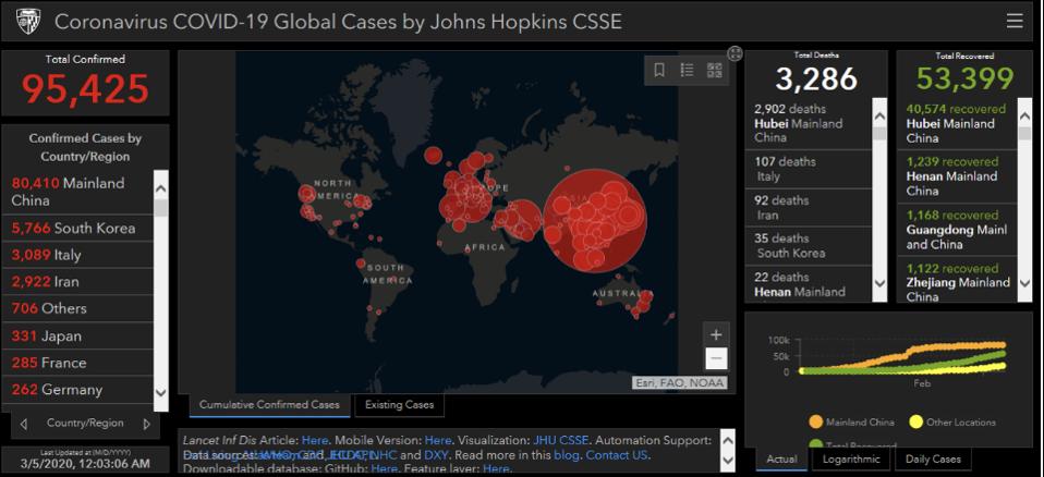 Coronavirus Map Malware
