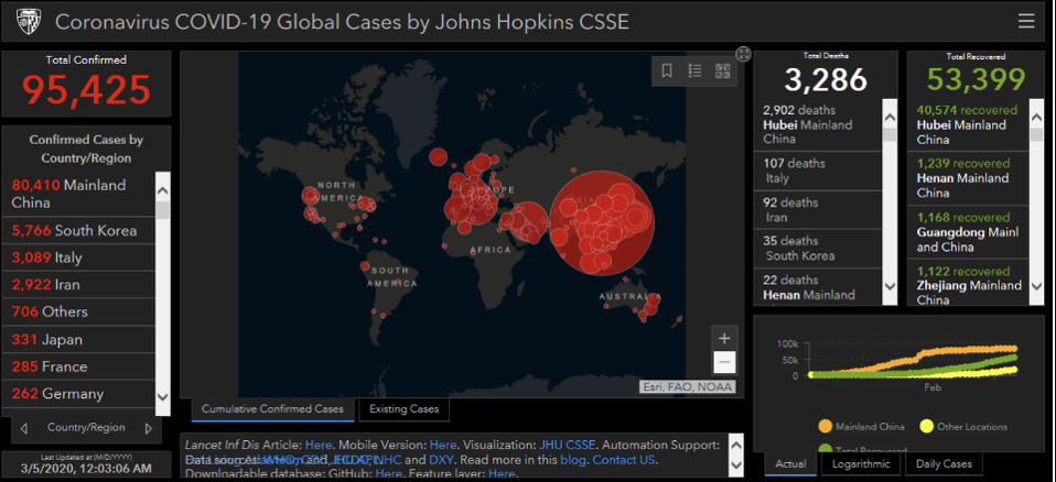 Corona-virus-Map.com.exe Malware