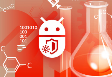 Best Android Antivirus tools for 2020