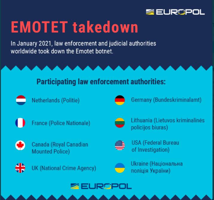 Emotet takedown